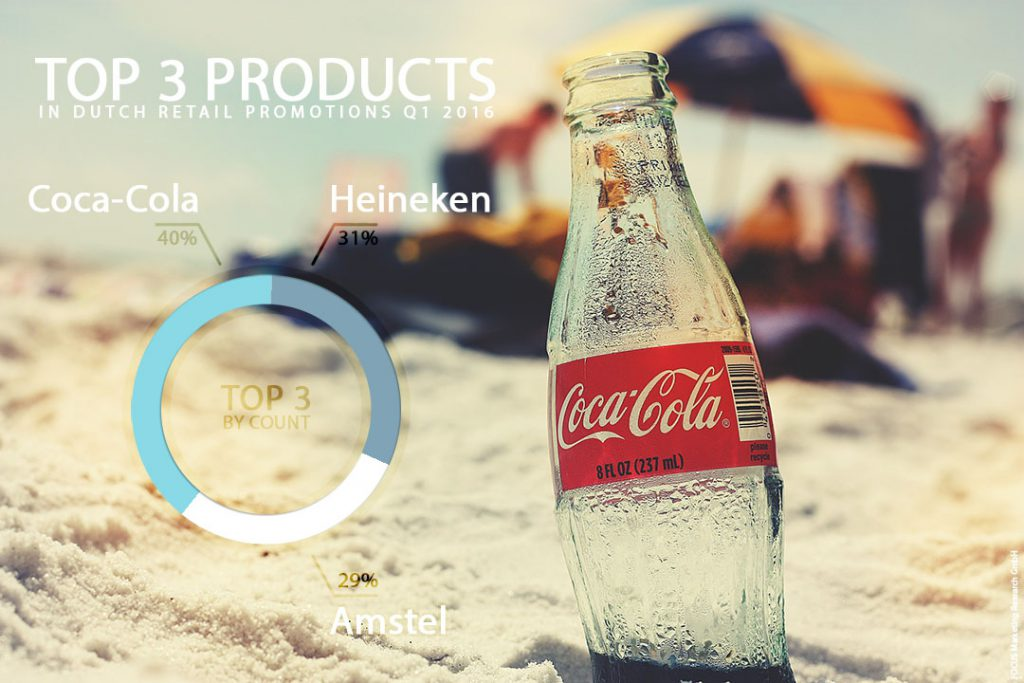 Coca-Cola number one promoted product in the Netherlands Q1 2016